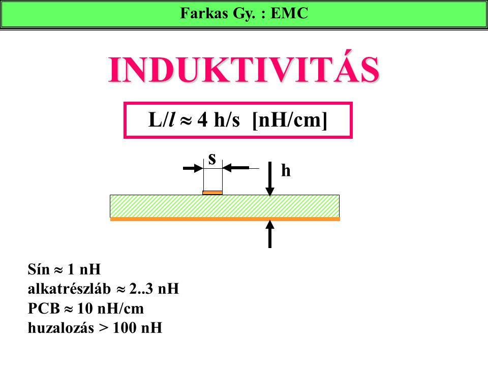 INDUKTIVITÁS L/l  4 h/s [nH/cm] s h Farkas Gy. : EMC